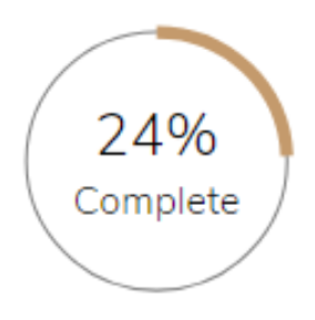 Percentage of completion