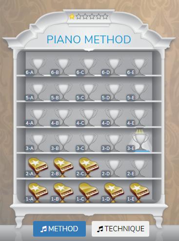 Piano Marvel Method & Technique Trophy Case